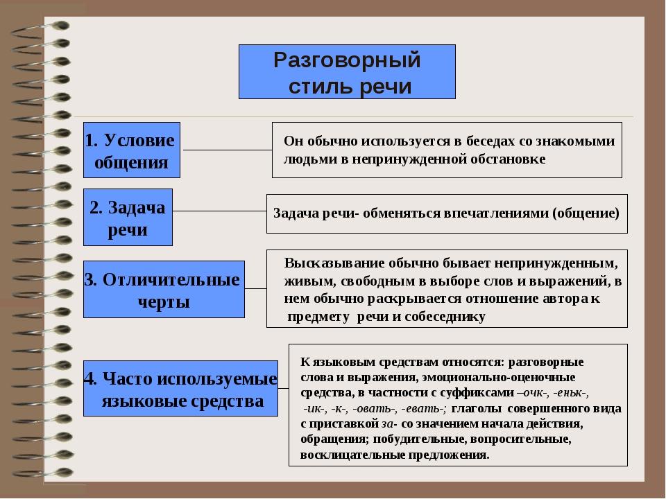 Разговорный стиль речи 1. Условие общения 2. Задача речи 3. Отличительные чер...