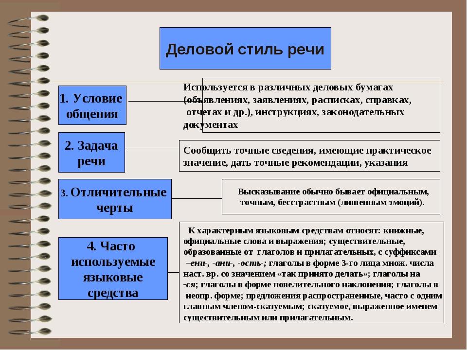 Деловой стиль речи Используется в различных деловых бумагах (объявлениях, зая...