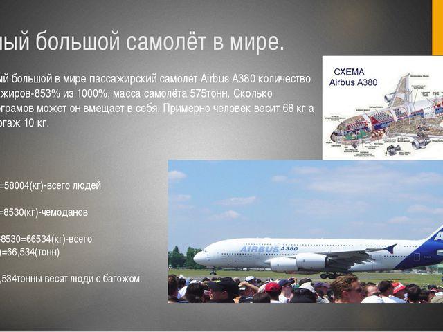 Самый большой самолёт в мире. Самый большой в мире пасcажирский самолёт Airbu...