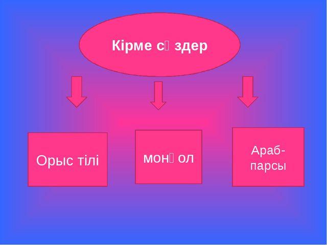Кірме сөздер Орыс тілі монғол Араб-парсы
