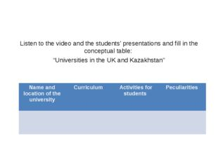 Listen to the video and the students' presentations and fill in the conceptu