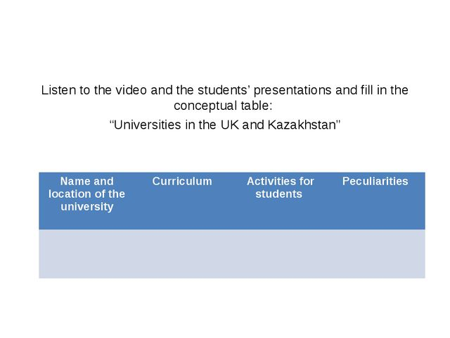 Listen to the video and the students' presentations and fill in the conceptu...