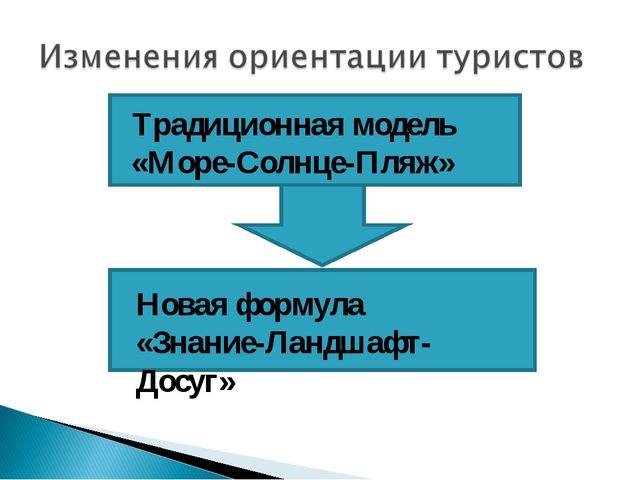 Традиционная модель «Море-Солнце-Пляж» Новая формула «Знание-Ландшафт-Досуг»