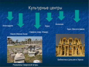 Культурные центры Алексадрия Никея (Малая Азия) Смирна (совр. Измир) Эфес Эде