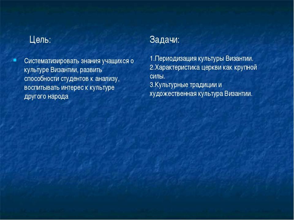 Цель: Задачи: Периодизация культуры Византии. Характеристика церкви как крупн...