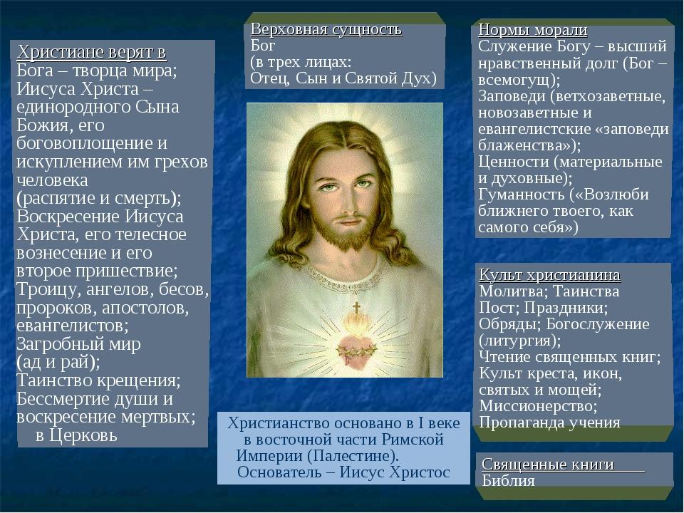Христиане верят в Бога – творца мира; Иисуса Христа – единородного Сына Божия...