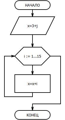 Контрольная работа по теме Алгоритмы  c users jaravinaag desktop 123 bmp