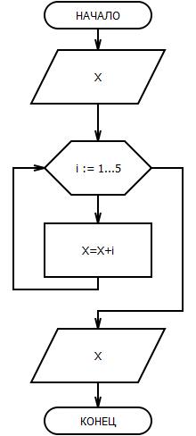 Контрольная работа по теме Алгоритмы  c users jaravinaag desktop 1 bmp Итоговая контрольная работа