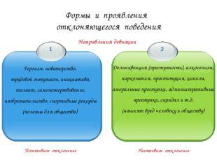 Направления девиации Формы и проявления отклоняющегося поведения Позитивное о