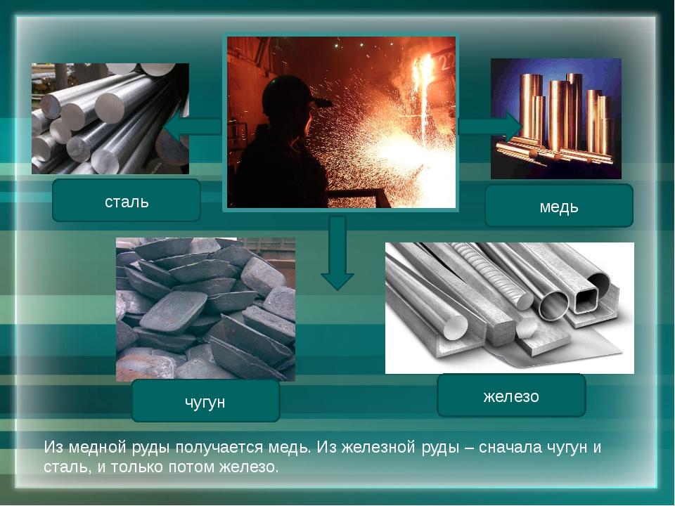 сталь медь железо чугун Из медной руды получается медь. Из железной руды – с...