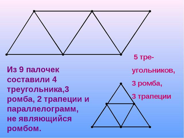 Из 9 палочек составили 4 треугольника,3 ромба, 2 трапеции и параллелограмм, н...