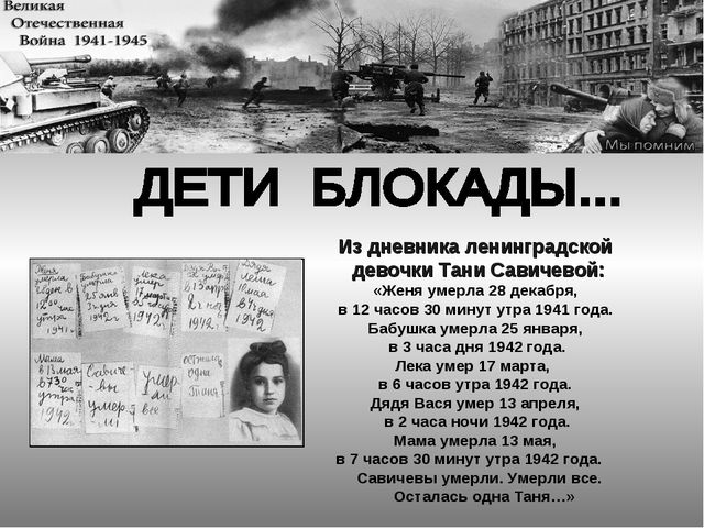 Из дневника ленинградской девочки Тани Савичевой: «Женя умерла 28 декабря, в...