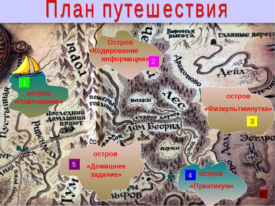 остров «Повторение» 1 остров «» 2 Остров «Кодирование информации» остров «Фи...