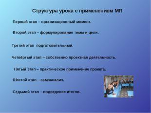 Структура урока с применением МП Первый этап – организационный момент. Второй