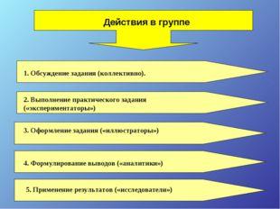Действия в группе 1. Обсуждение задания (коллективно). 2. Выполнение практиче