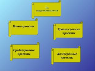 По продолжительности Мини-проекты Краткосрочные проекты Среднесрочные проекты