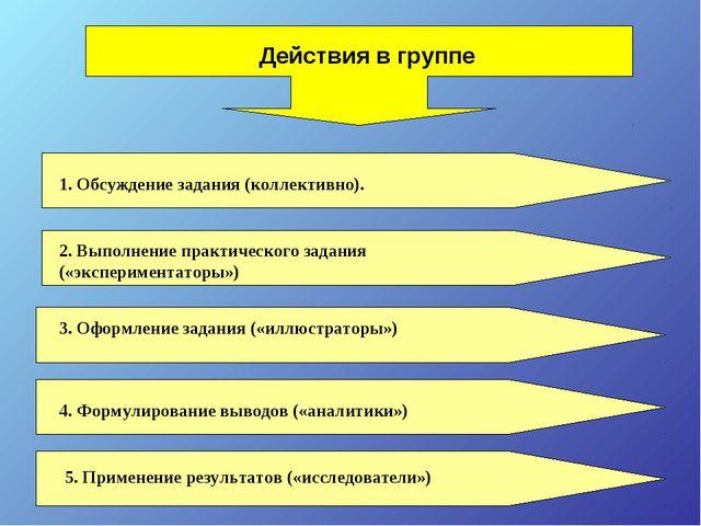 Действия в группе 1. Обсуждение задания (коллективно). 2. Выполнение практиче...