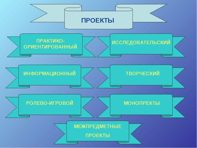 ПРОЕКТЫ ПРАКТИКО-ОРИЕНТИРОВАННЫЙ ИССЛЕДОВАТЕЛЬСКИЙ ИНФОРМАЦИОННЫЙ ТВОРЧЕСКИЙ...