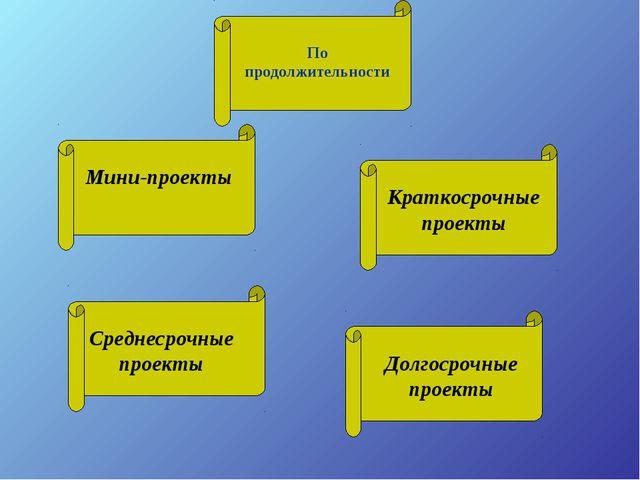 По продолжительности Мини-проекты Краткосрочные проекты Среднесрочные проекты...