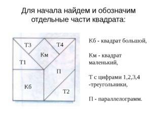 Для начала найдем и обозначим отдельные части квадрата: Кб - квадрат большой,