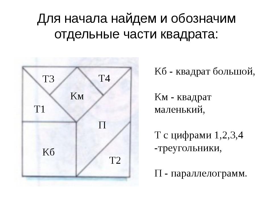 Для начала найдем и обозначим отдельные части квадрата: Кб - квадрат большой,...