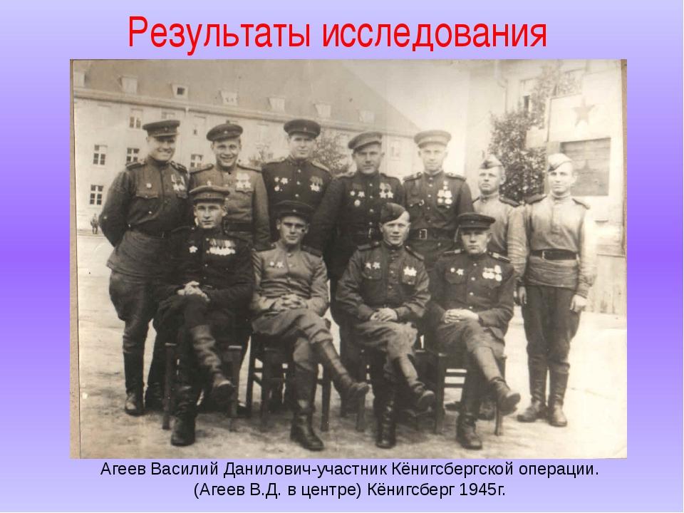 Результаты исследования Агеев Василий Данилович-участник Кёнигсбергской опера...
