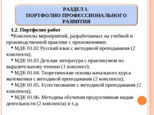 1.2. Портфолио работ Конспекты мероприятий, разработанных на учебной и произв