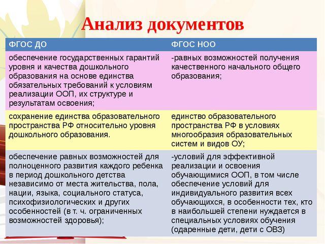 Анализ документов ФГОС ДО ФГОС НОО обеспечение государственных гарантий уровн...