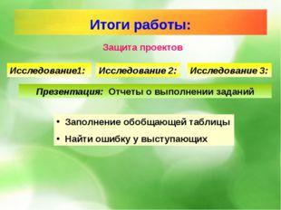 Защита проектов Исследование1: Исследование 2: Исследование 3: Презентация: О