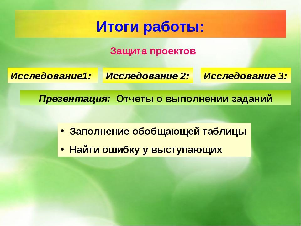 Защита проектов Исследование1: Исследование 2: Исследование 3: Презентация: О...