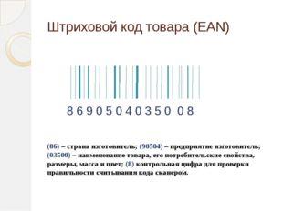 Штриховой код товара (EAN) 8 6 9 0 5 0 4 0 3 5 0 0 8 (86) – страна изготовите