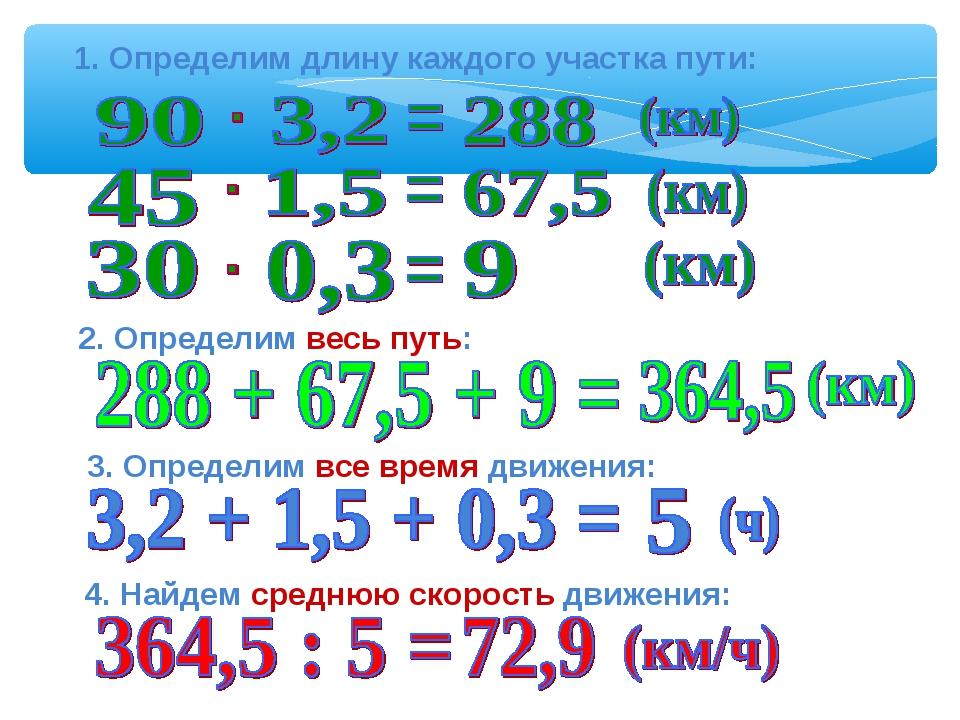 3. Определим все время движения: 2. Определим весь путь: 1. Определим длину к...