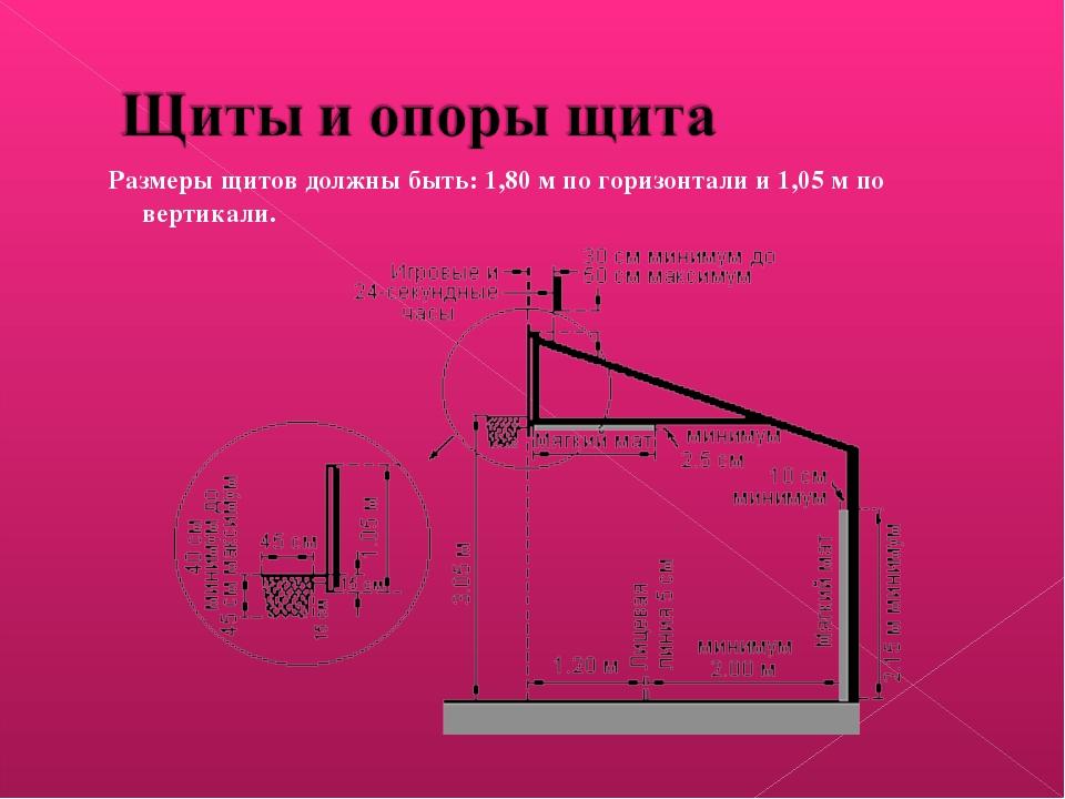 Размеры щитов должны быть: 1,80 м по горизонтали и 1,05 м по вертикали.