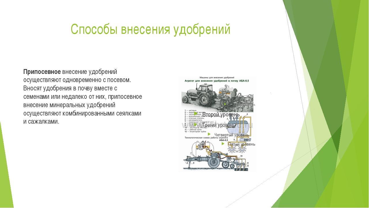 Способы внесения удобрений Припосевное внесение удобрений осуществляют одновр...
