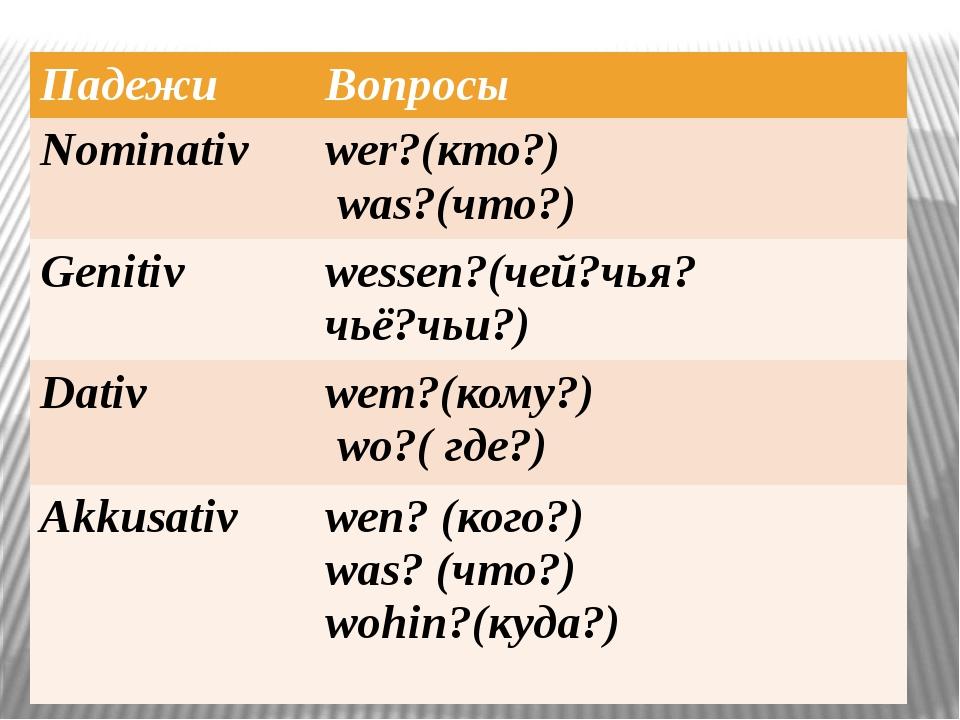 Падежи Вопросы Nominativ wer?(кто?) was?(что?) Genitiv wessen?(чей?чья? чьё?...