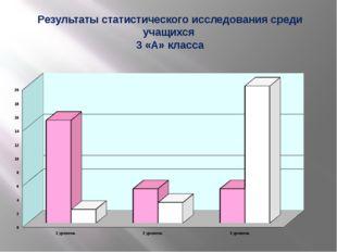 Результаты статистического исследования среди учащихся 3 «А» класса