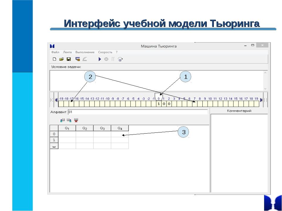 Интерфейс учебной модели Тьюринга 1 3 2