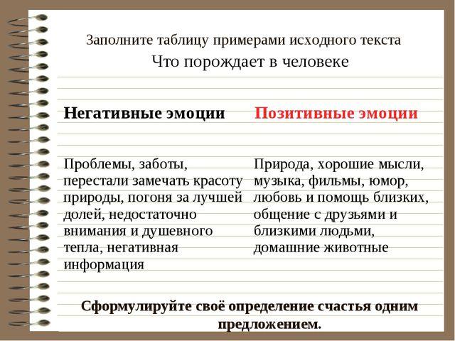 Заполните таблицу примерами исходного текста Сформулируйте своё определение с...