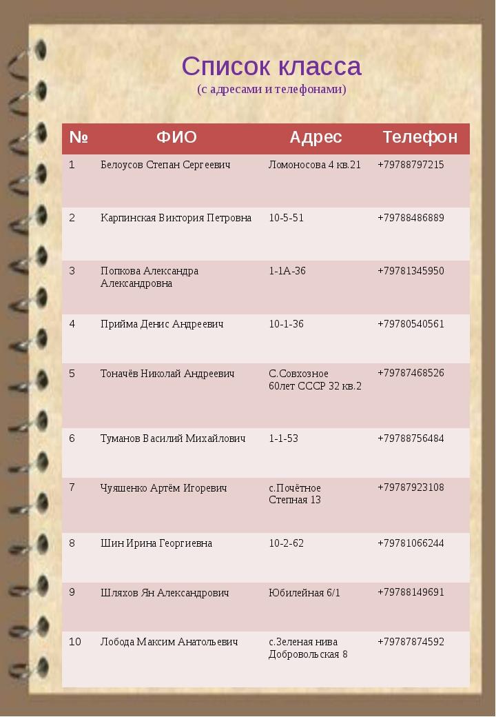 Список класса (с адресами и телефонами) № ФИО Адрес Телефон 1 Белоусов Степа...