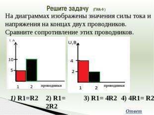 Решите задачу (ГИА-9 ) На диаграммах изображены значения силы тока и напряжен