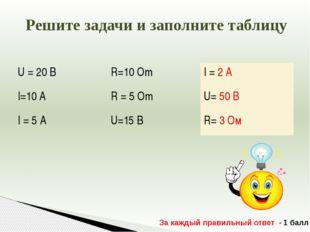 Решите задачи и заполните таблицу За каждый правильный ответ - 1 балл U = 20