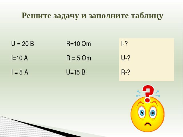 Решите задачу и заполните таблицу U = 20 B R=10 Om I-? I=10 A R = 5 Om U-? I...