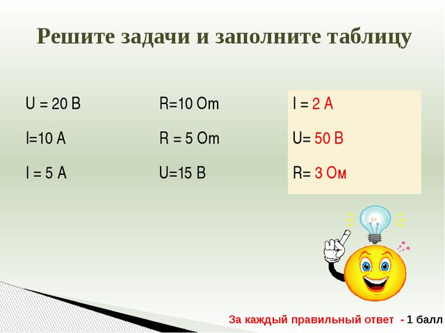 Решите задачи и заполните таблицу За каждый правильный ответ - 1 балл U = 20...