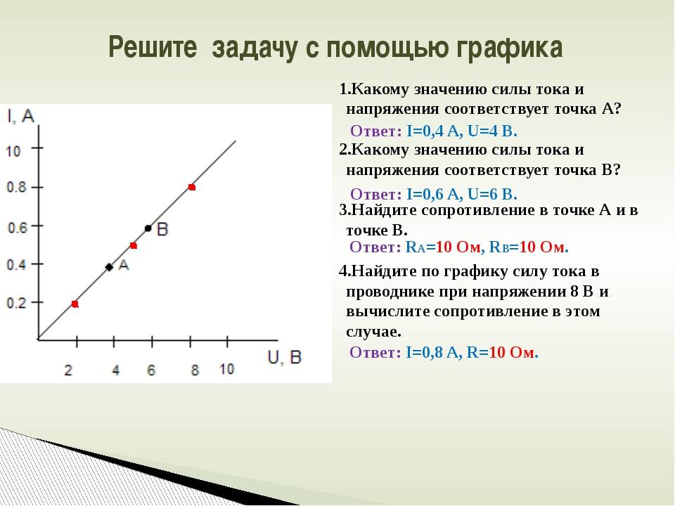Какому значению силы тока и напряжения соответствует точка А? Какому значени...