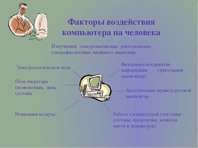 Факторы воздействия компьютера на человека Излучения: электромагнитные, рентг...