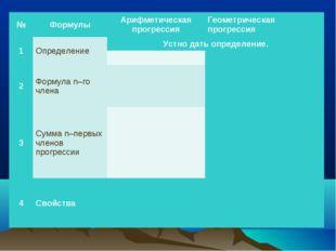 №ФормулыАрифметическая прогрессияГеометрическая прогрессия 1ОпределениеУ