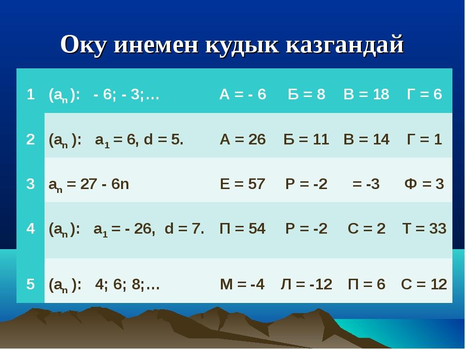 Оку инемен кудык казгандай 1 (an ): - 6; - 3;…  А = - 6 Б = 8 В = 18 Г =...