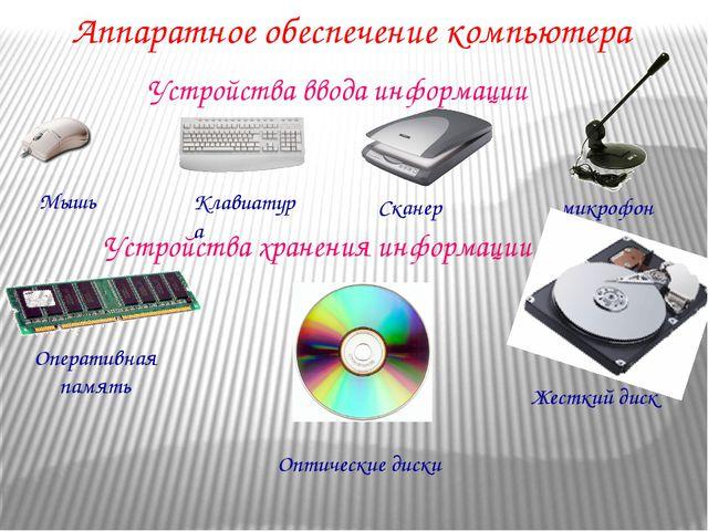 Аппаратное обеспечение компьютера Устройства ввода информации Устройства хран...
