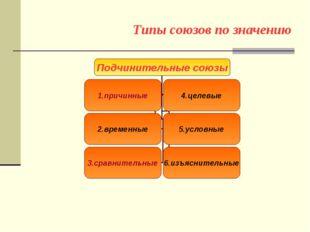 Типы союзов по значению