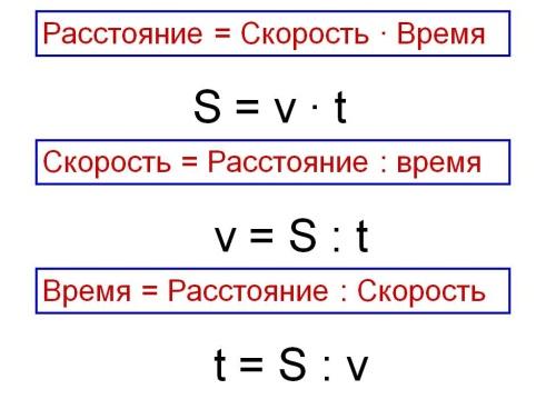 S = v - Картинка 8612/23